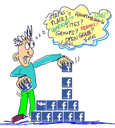 Facebook Comic von Urs Steiner